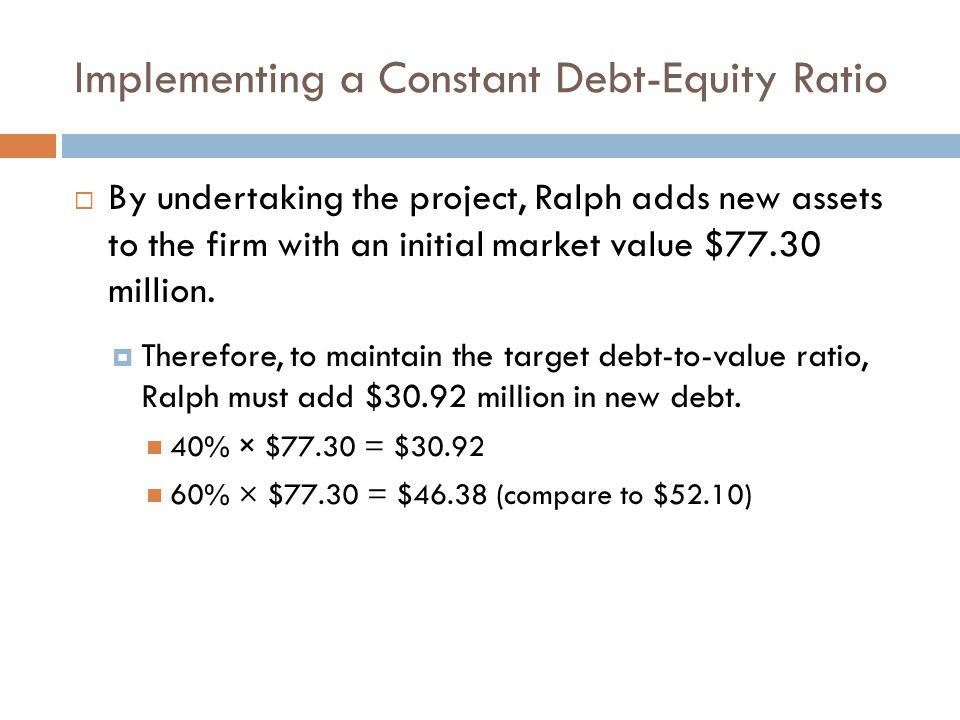 Implementing a Constant Debt-Equity Ratio  By undertaking the project, Ralph adds new assets to the firm with an initial market value $77.30 million.