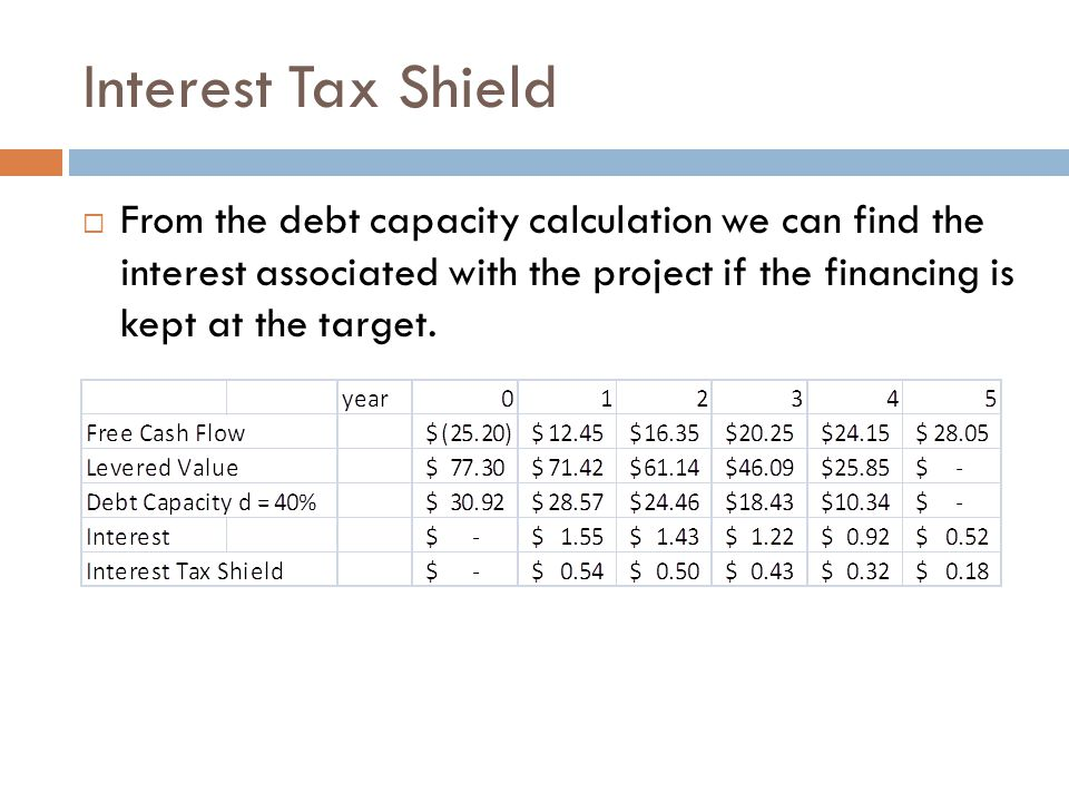 Interest Tax Shield  From the debt capacity calculation we can find the interest associated with the project if the financing is kept at the target.