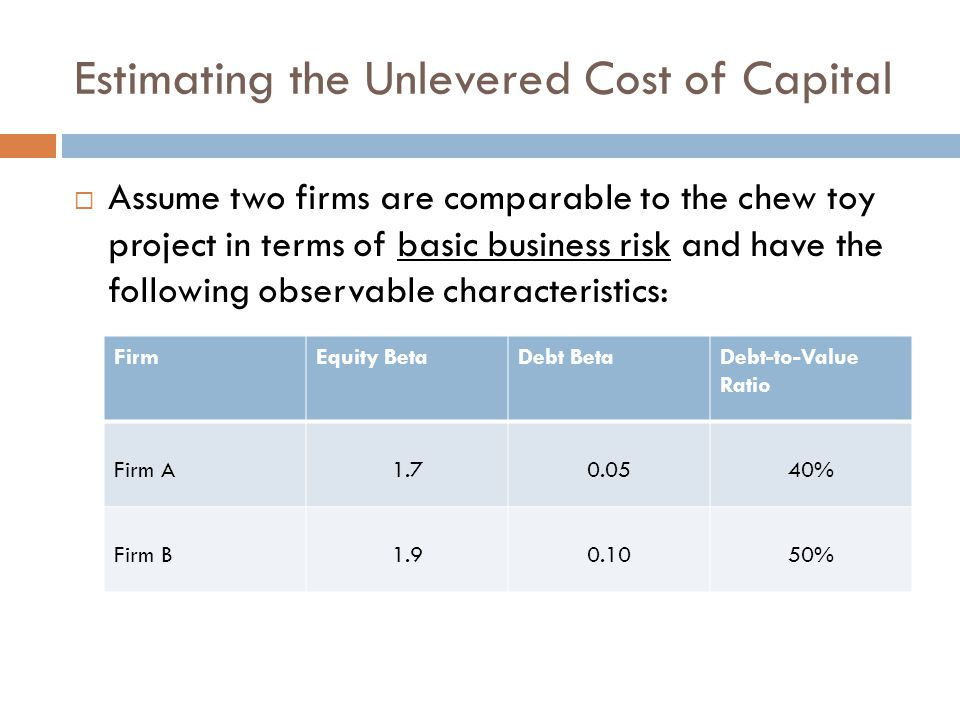 Estimating the Unlevered Cost of Capital  Assume two firms are comparable to the chew toy project in terms of basic business risk and have the follow