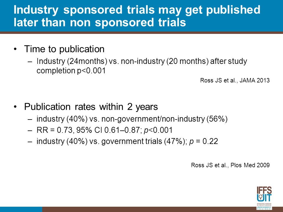 Time to publication –Industry (24months) vs.