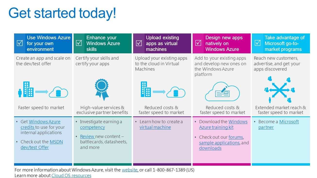 For more information about Windows Azure, visit the website, or call 1-800-867-1389 (US)website Learn more about Cloud OS resourcesCloud OS resources Get started today.