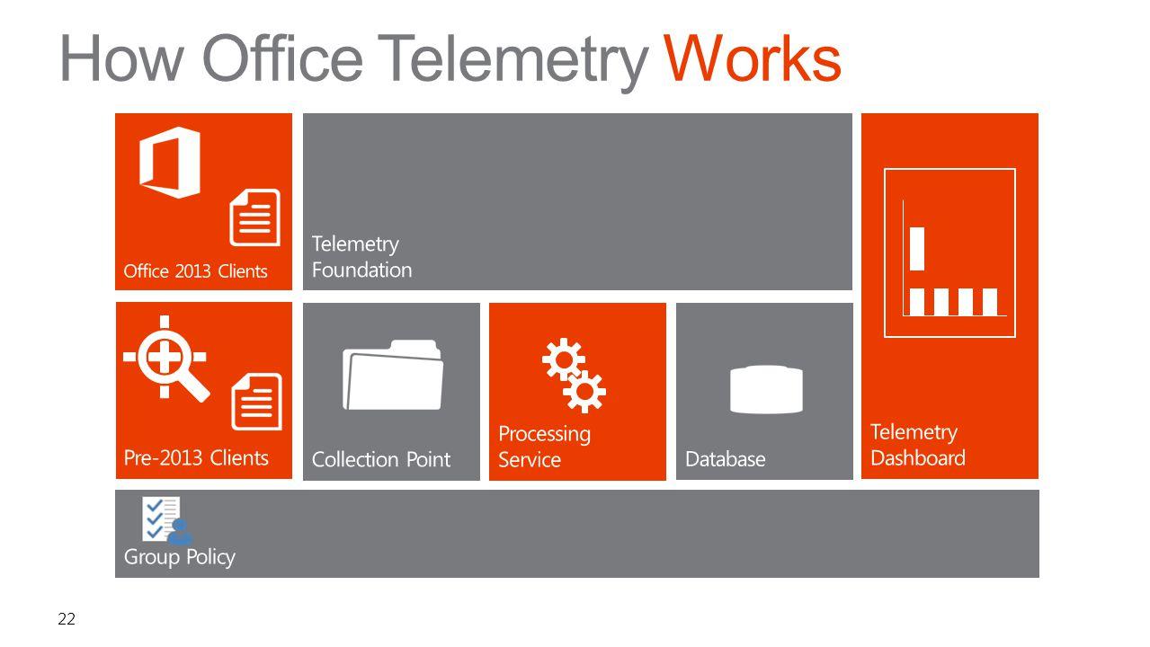How Office Telemetry Works 22