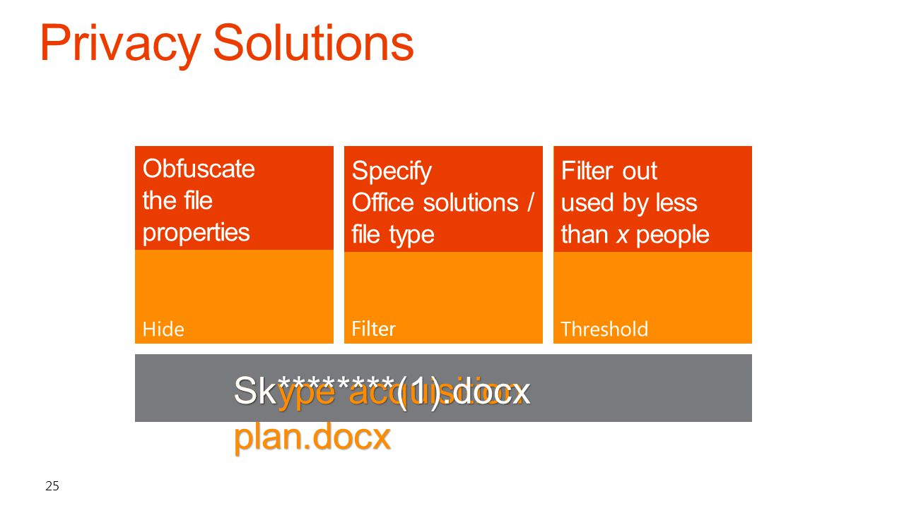 Filter Skype acquisition plan.docx Sk********(1).docx Obfuscate the file properties ab******** Specify Office solutions / file type Filter out used by less than x people 25