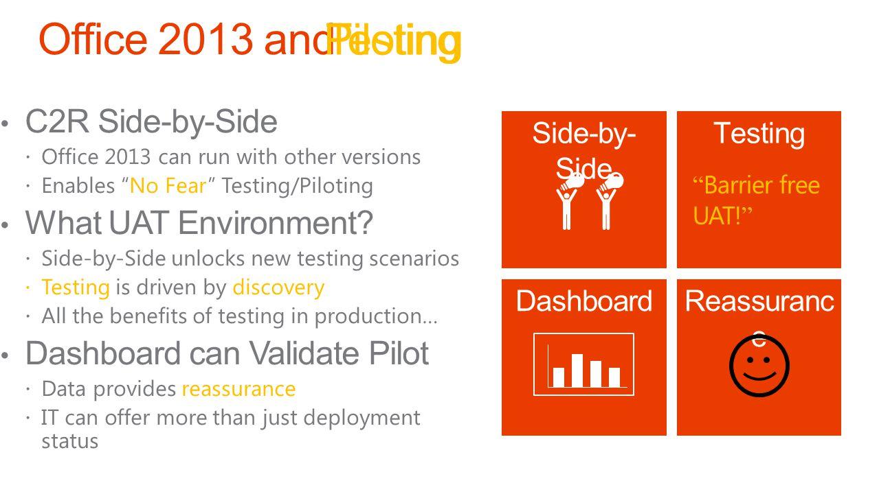 Side-by- Side Testing DashboardReassuranc e PilotingTesting Barrier free UAT!