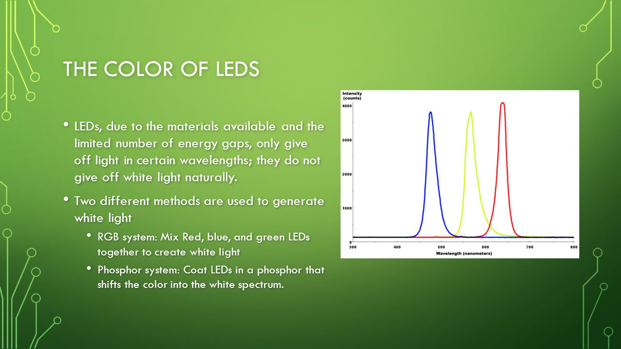 THE COLOR OF LEDS LEDs, due to the materials available and the limited number of energy gaps, only give off light in certain wavelengths; they do not