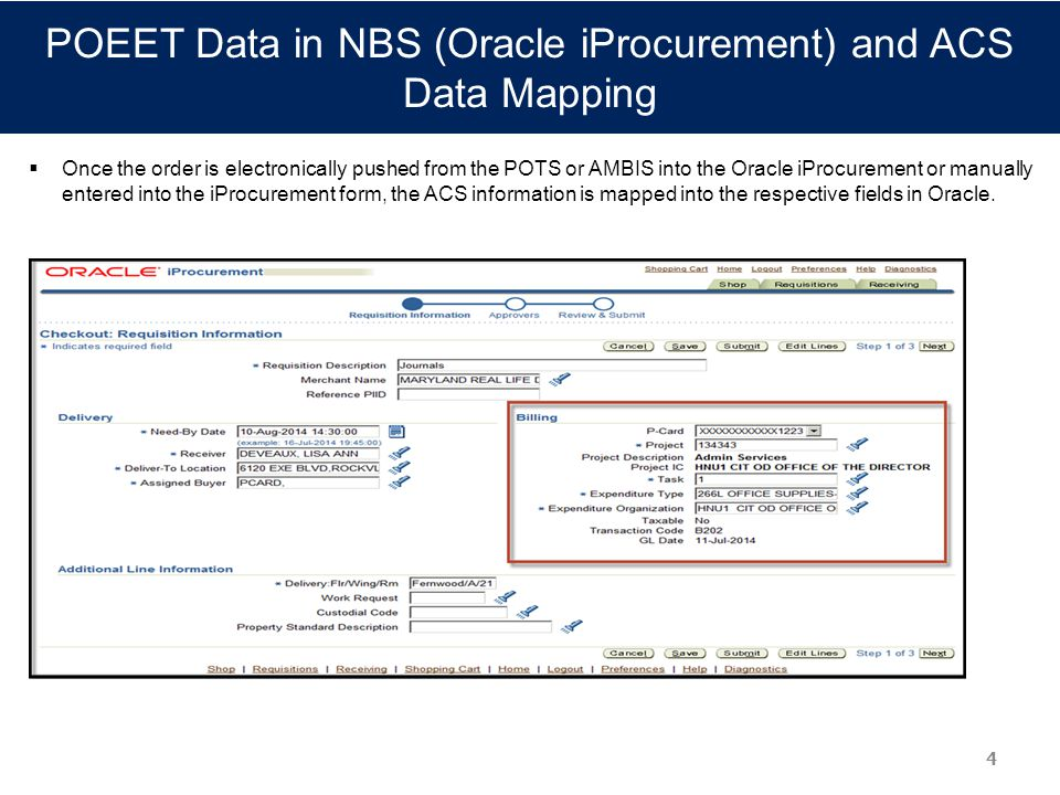 POEET Data in NBS (Oracle iProcurement) and ACS Data Mapping  Once the order is electronically pushed from the POTS or AMBIS into the Oracle iProcure