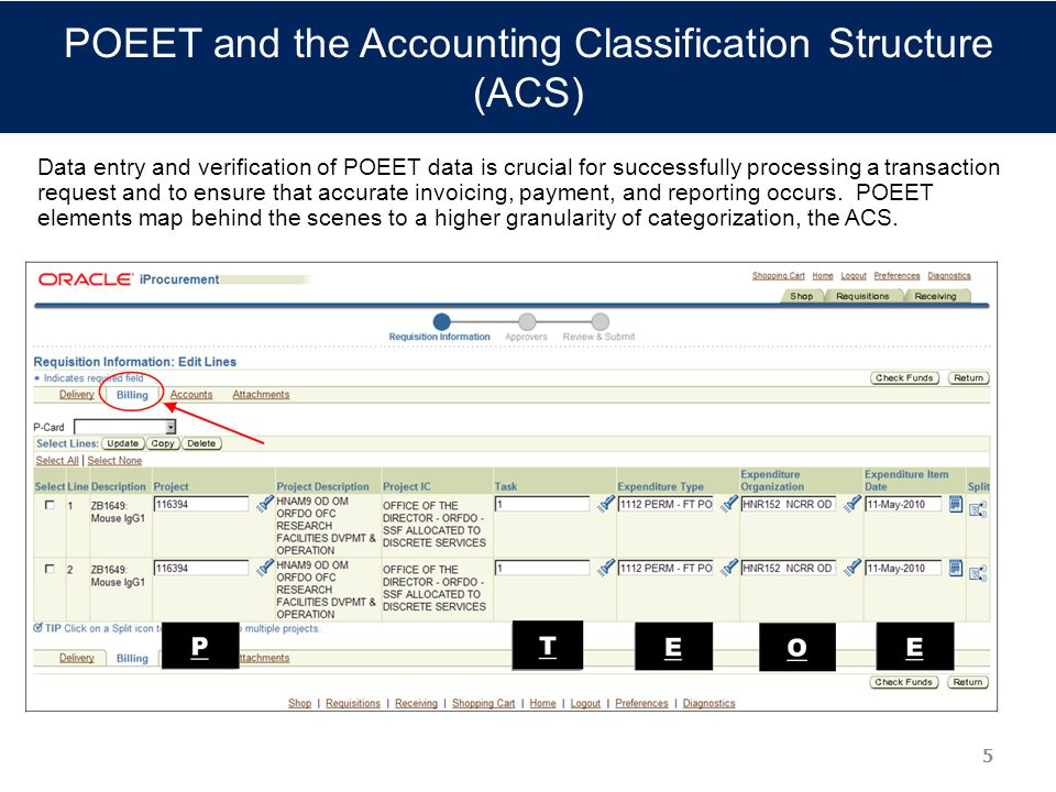 POEET and the Accounting Classification Structure (ACS) Data entry and verification of POEET data is crucial for successfully processing a transaction