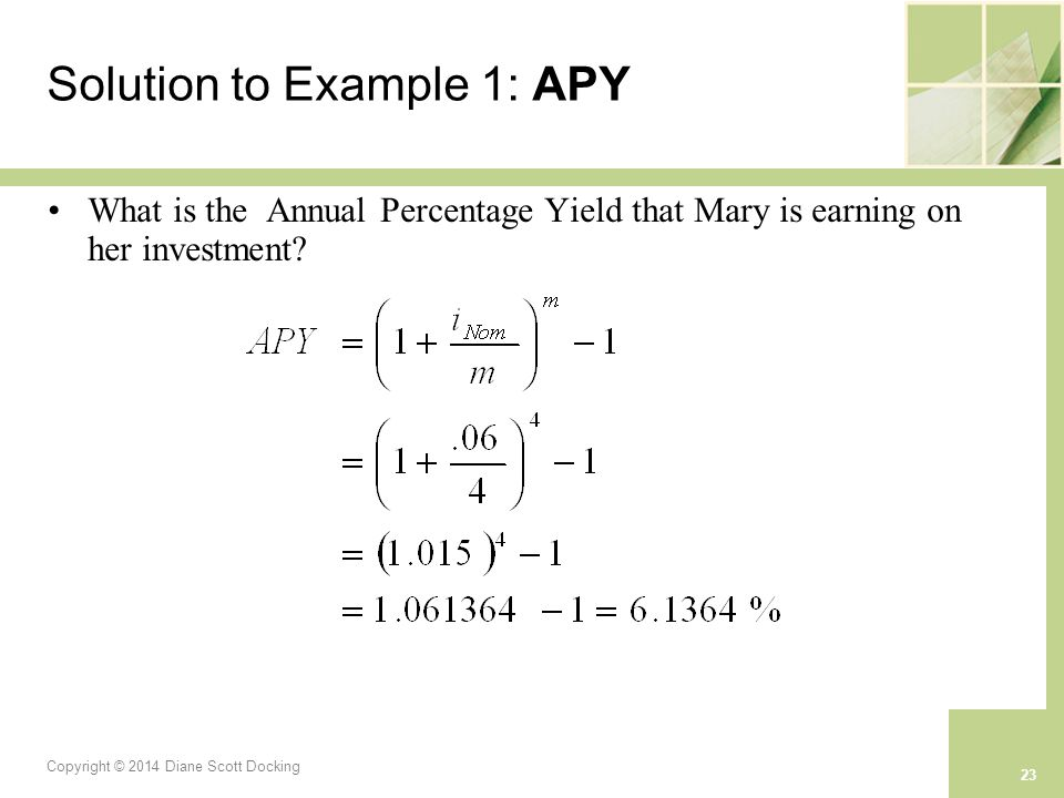 Copyright © 2014 Diane Scott Docking 23 Solution to Example 1: APY What is the Annual Percentage Yield that Mary is earning on her investment
