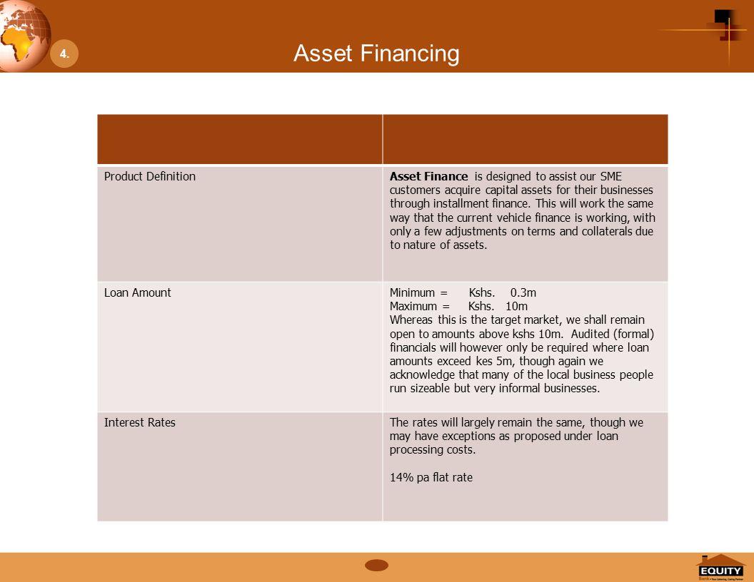 Asset Financing 4.