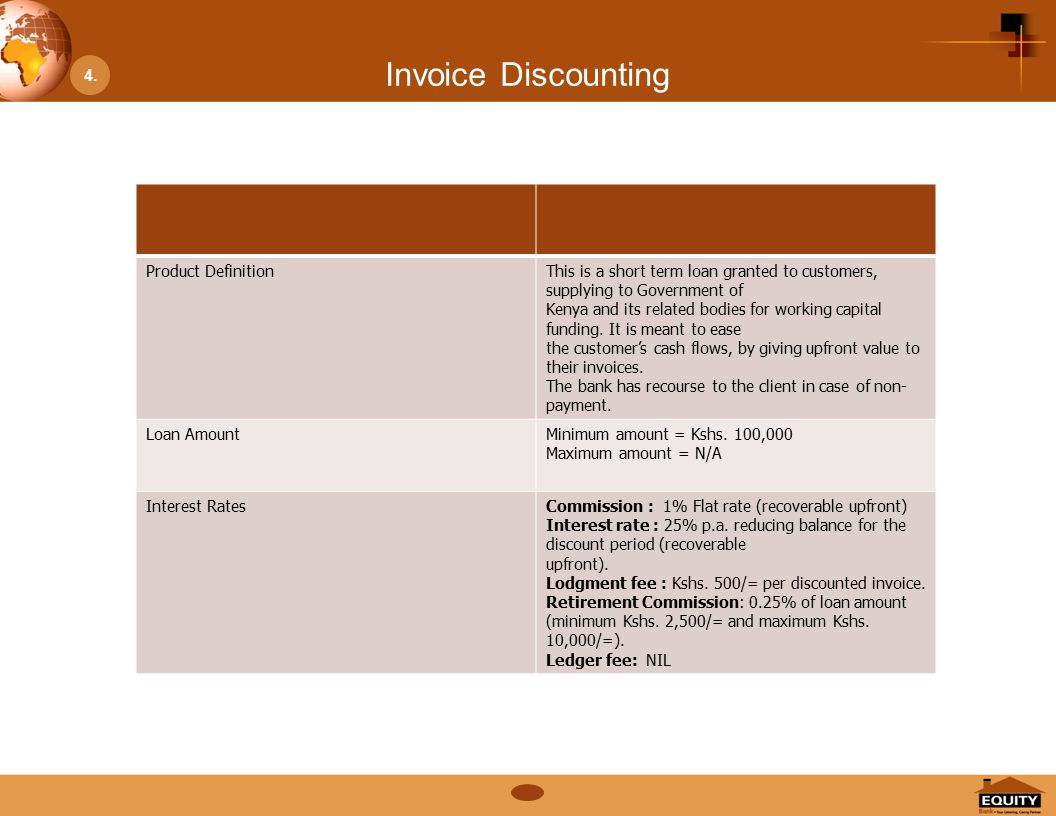 Invoice Discounting 4.