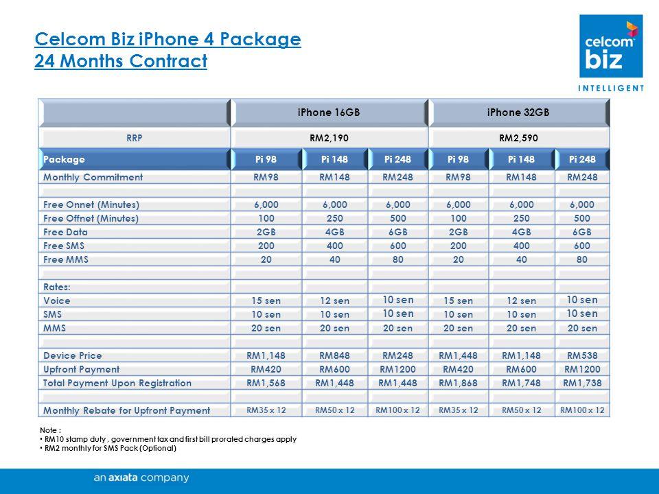 iPhone 16GBiPhone 32GB RRPRM2,190RM2,590 PackagePi 98Pi 148Pi 248Pi 98Pi 148Pi 248 Monthly CommitmentRM98RM148RM248RM98RM148RM248 Free Onnet (Minutes)