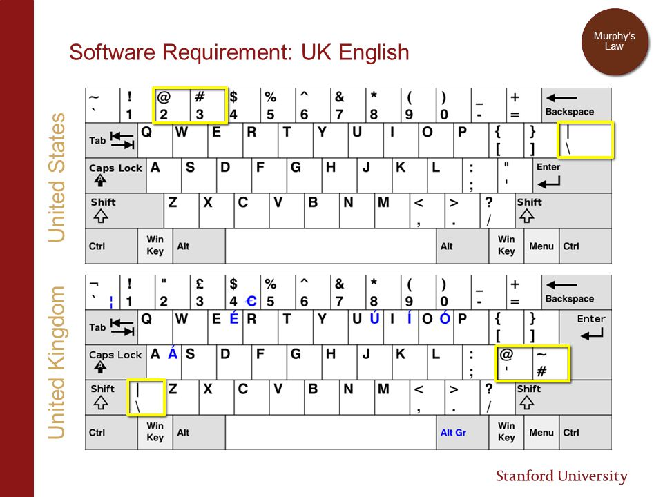 Software Requirement: UK English United Kingdom United States Murphy's Law