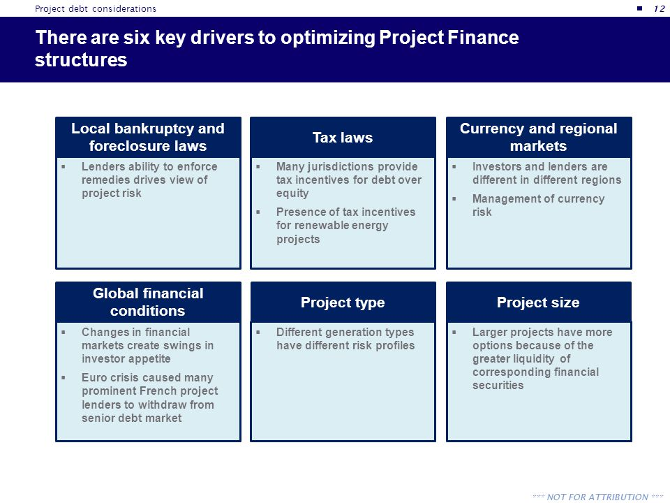 *** NOT FOR ATTRIBUTION *** There are six key drivers to optimizing Project Finance structures  Changes in financial markets create swings in investo