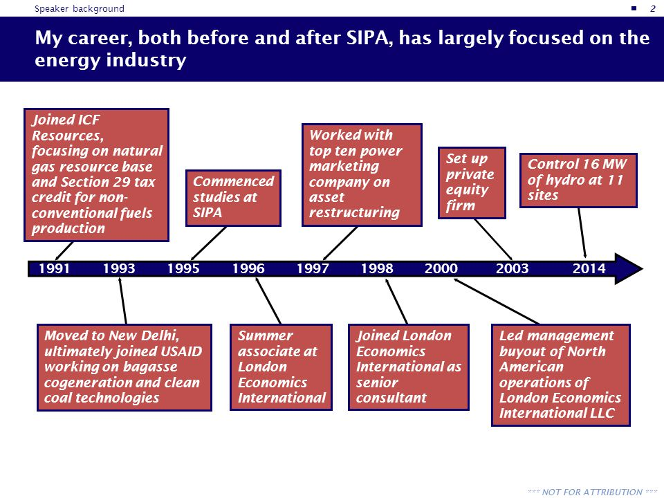*** NOT FOR ATTRIBUTION *** My career, both before and after SIPA, has largely focused on the energy industry Speaker background 2 2014200019981997199