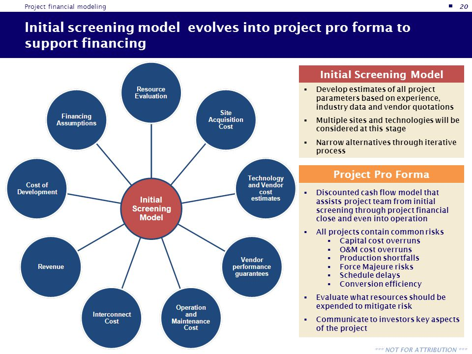 *** NOT FOR ATTRIBUTION *** Initial screening model evolves into project pro forma to support financing  Develop estimates of all project parameters