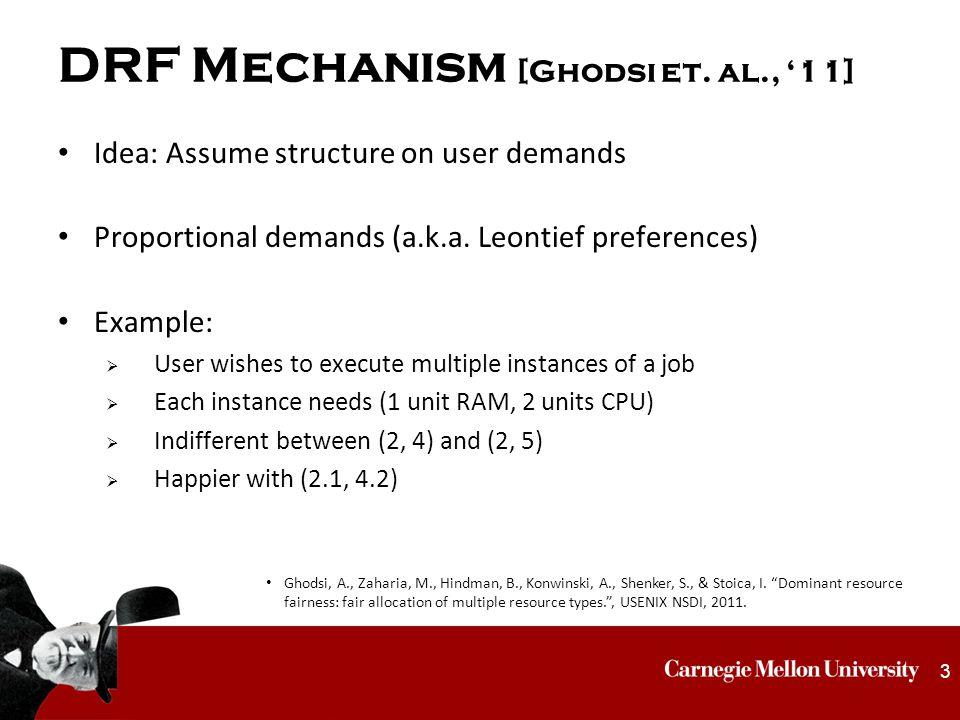DRF Mechanism [Ghodsi et.