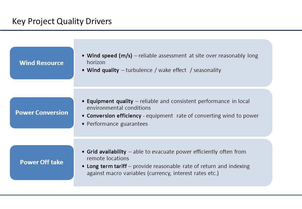 Key Project Quality Drivers Wind speed (m/s) – reliable assessment at site over reasonably long horizon Wind quality – turbulence / wake effect / seasonality Wind Resource Equipment quality – reliable and consistent performance in local environmental conditions Conversion efficiency - equipment rate of converting wind to power Performance guarantees Power Conversion Grid availability – able to evacuate power efficiently often from remote locations Long term tariff – provide reasonable rate of return and indexing against macro variables (currency, interest rates etc.) Power Off take