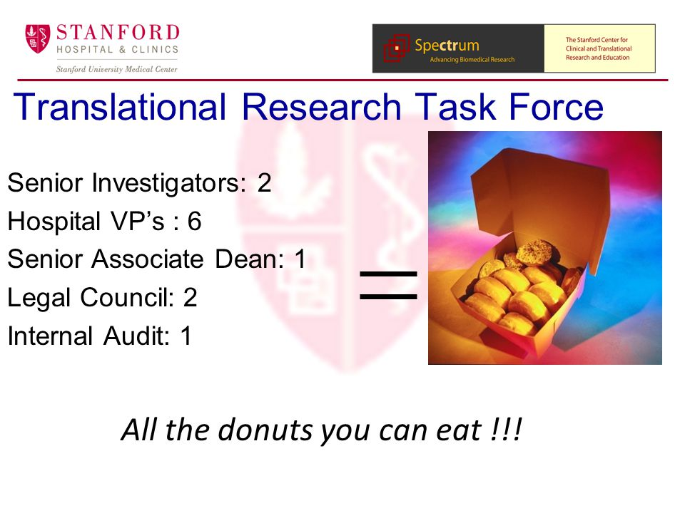 Translational Research Task Force Senior Investigators: 2 Hospital VP's : 6 Senior Associate Dean: 1 Legal Council: 2 Internal Audit: 1 All the donuts you can eat !!!