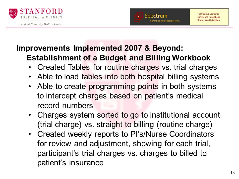 Improvements Implemented 2007 & Beyond: Establishment of a Budget and Billing Workbook Created Tables for routine charges vs.
