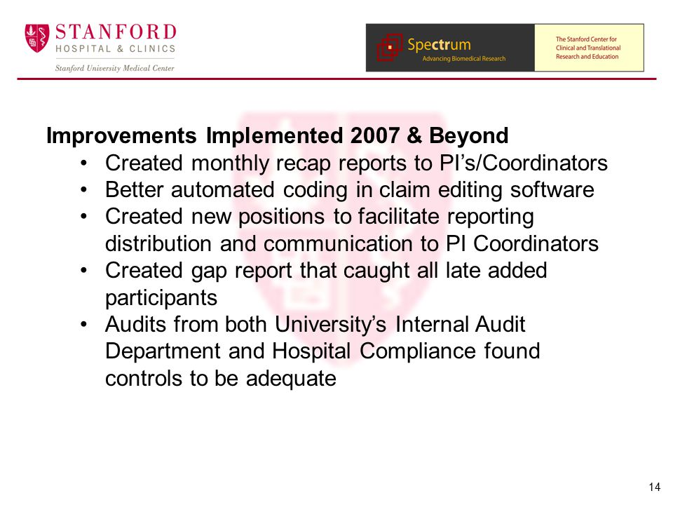 Improvements Implemented 2007 & Beyond Created monthly recap reports to PI's/Coordinators Better automated coding in claim editing software Created new positions to facilitate reporting distribution and communication to PI Coordinators Created gap report that caught all late added participants Audits from both University's Internal Audit Department and Hospital Compliance found controls to be adequate 14