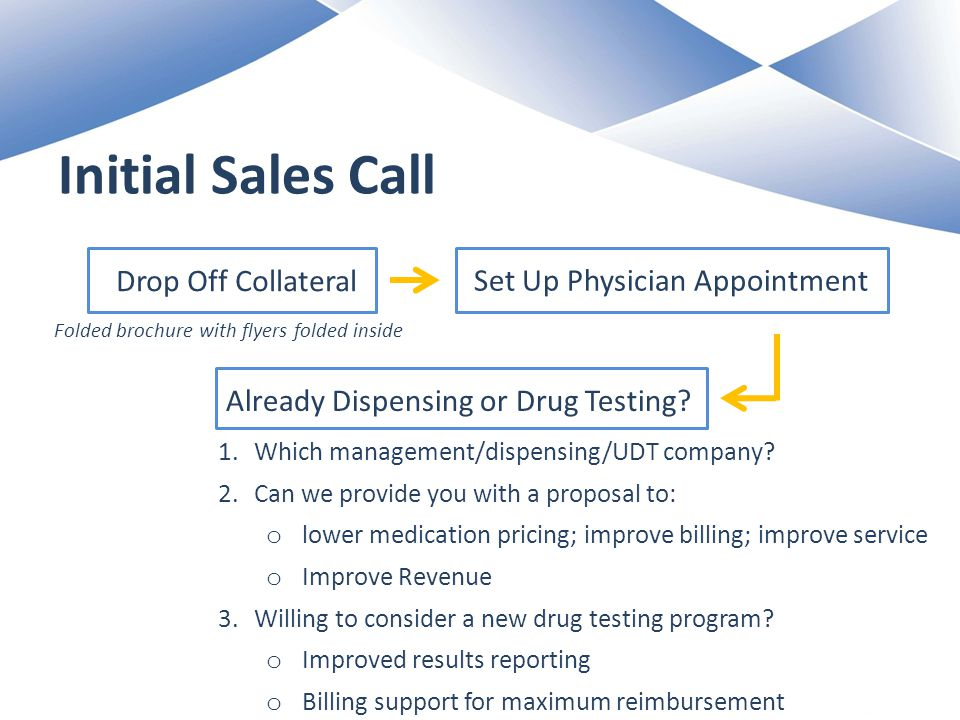 Initial Sales Call Drop Off Collateral Set Up Physician Appointment Folded brochure with flyers folded inside Already Dispensing or Drug Testing.