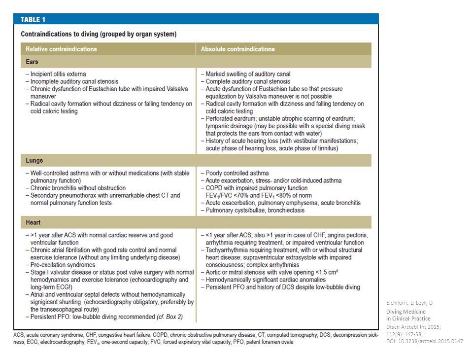 Eichhorn, L; Leyk, D Diving Medicine in Clinical Practice Dtsch Arztebl Int 2015; 112(9): 147-58; DOI: 10.3238/arztebl.2015.0147