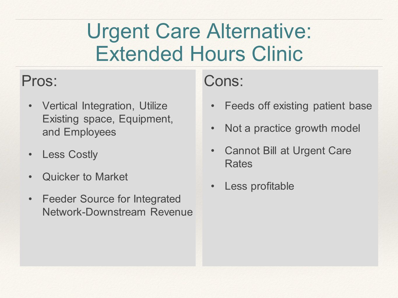 Urgent Care Alternative: Extended Hours Clinic Pros: Vertical Integration, Utilize Existing space, Equipment, and Employees Less Costly Quicker to Mar