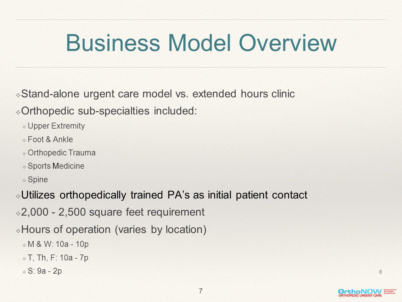 OrthoNOW Franchise Ownership Options