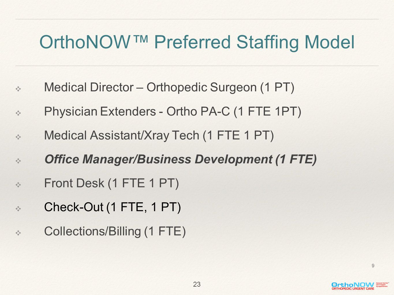 OrthoNOW™ Preferred Staffing Model ❖ Medical Director – Orthopedic Surgeon (1 PT) ❖ Physician Extenders - Ortho PA-C (1 FTE 1PT) ❖ Medical Assistant/Xray Tech (1 FTE 1 PT) ❖ Office Manager/Business Development (1 FTE) ❖ Front Desk (1 FTE 1 PT) ❖ Check-Out (1 FTE, 1 PT) ❖ Collections/Billing (1 FTE) 23 9