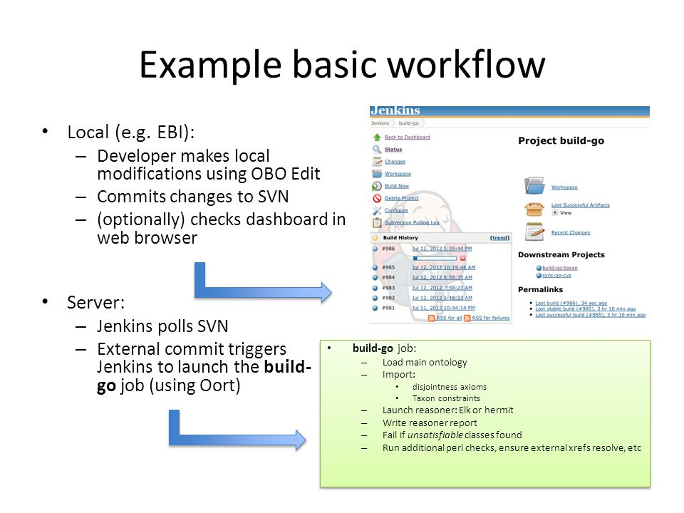 Example basic workflow Local (e.g.