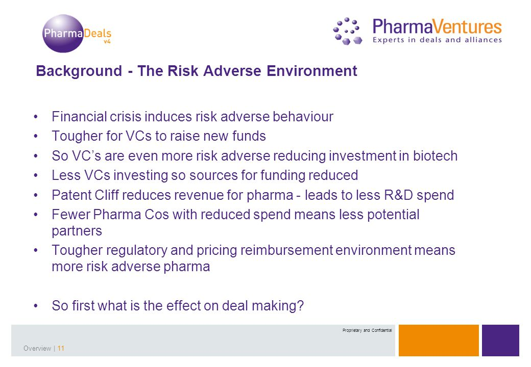 Presentation Title | 11Overview | 11 Proprietary and Confidential Background - The Risk Adverse Environment Financial crisis induces risk adverse behaviour Tougher for VCs to raise new funds So VC's are even more risk adverse reducing investment in biotech Less VCs investing so sources for funding reduced Patent Cliff reduces revenue for pharma - leads to less R&D spend Fewer Pharma Cos with reduced spend means less potential partners Tougher regulatory and pricing reimbursement environment means more risk adverse pharma So first what is the effect on deal making