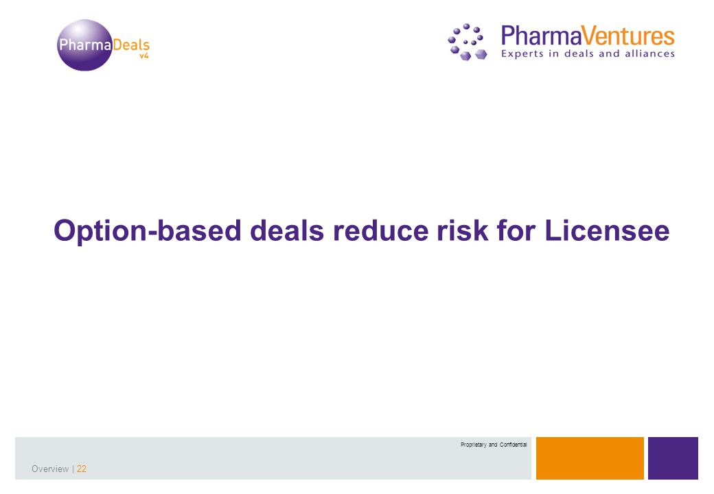 Presentation Title | 22Overview | 22 Proprietary and Confidential Option-based deals reduce risk for Licensee