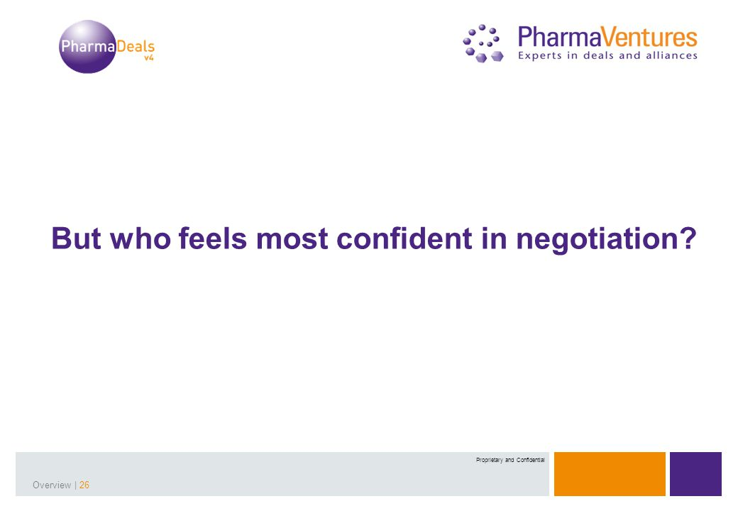 Presentation Title | 26Overview | 26 Proprietary and Confidential But who feels most confident in negotiation