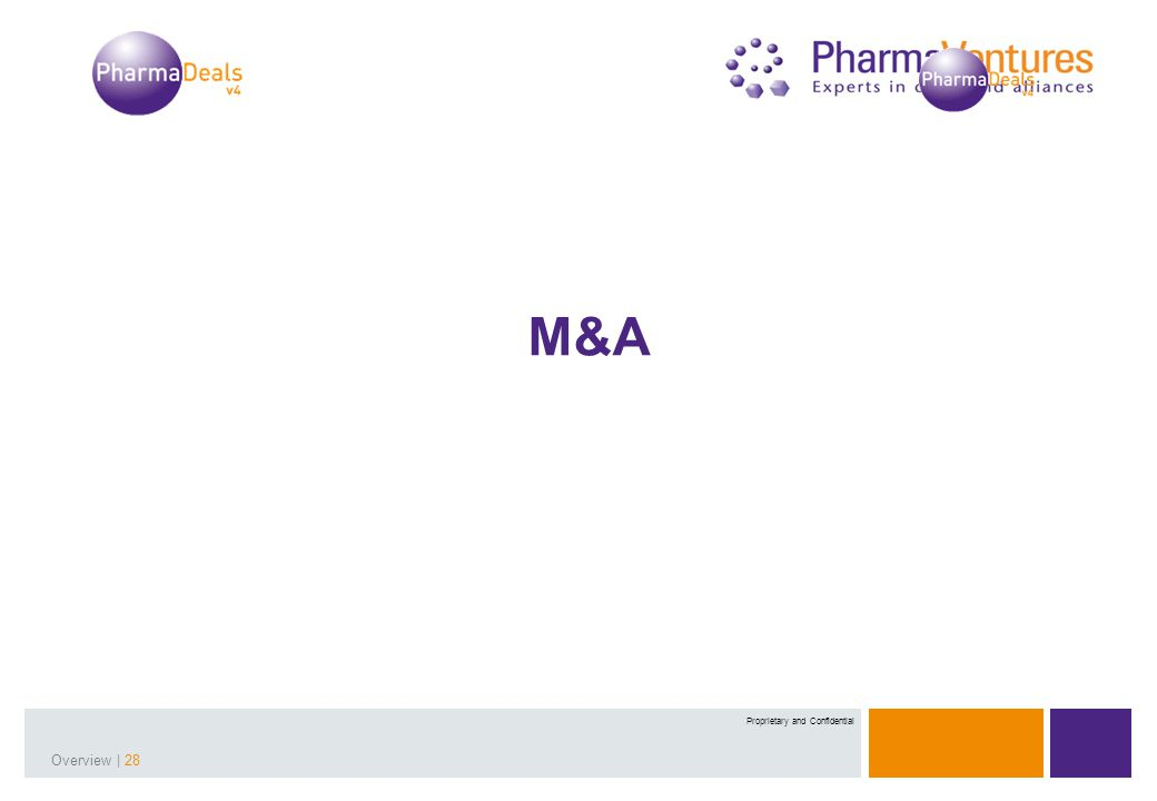 Presentation Title | 28Overview | 28 Proprietary and Confidential M&A