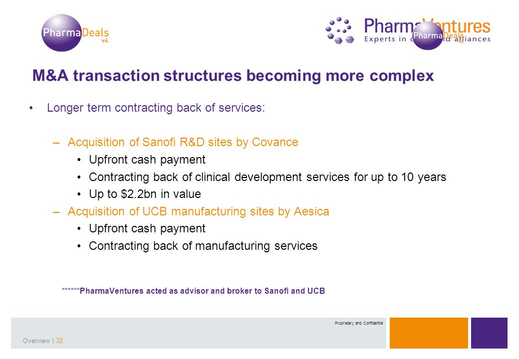 Presentation Title | 32Overview | 32 Proprietary and Confidential M&A transaction structures becoming more complex Longer term contracting back of services: –Acquisition of Sanofi R&D sites by Covance Upfront cash payment Contracting back of clinical development services for up to 10 years Up to $2.2bn in value –Acquisition of UCB manufacturing sites by Aesica Upfront cash payment Contracting back of manufacturing services ******PharmaVentures acted as advisor and broker to Sanofi and UCB