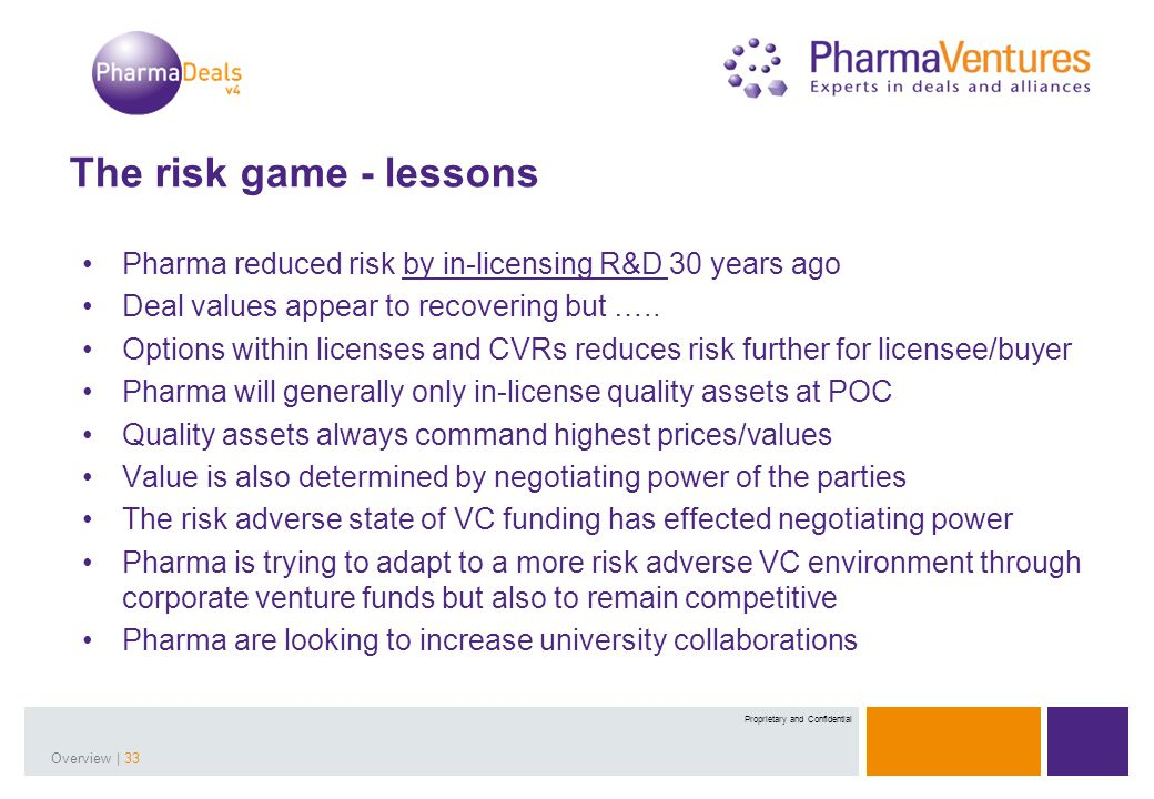 Presentation Title | 33Overview | 33 Proprietary and Confidential The risk game - lessons Pharma reduced risk by in-licensing R&D 30 years ago Deal va