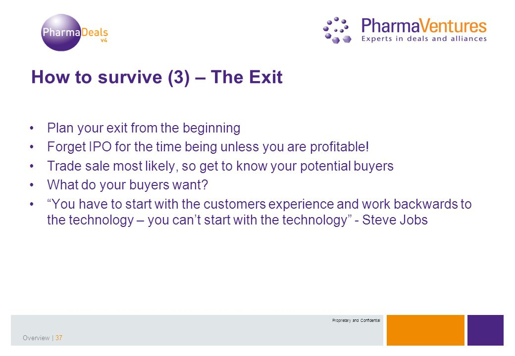 Presentation Title | 37Overview | 37 Proprietary and Confidential How to survive (3) – The Exit Plan your exit from the beginning Forget IPO for the t