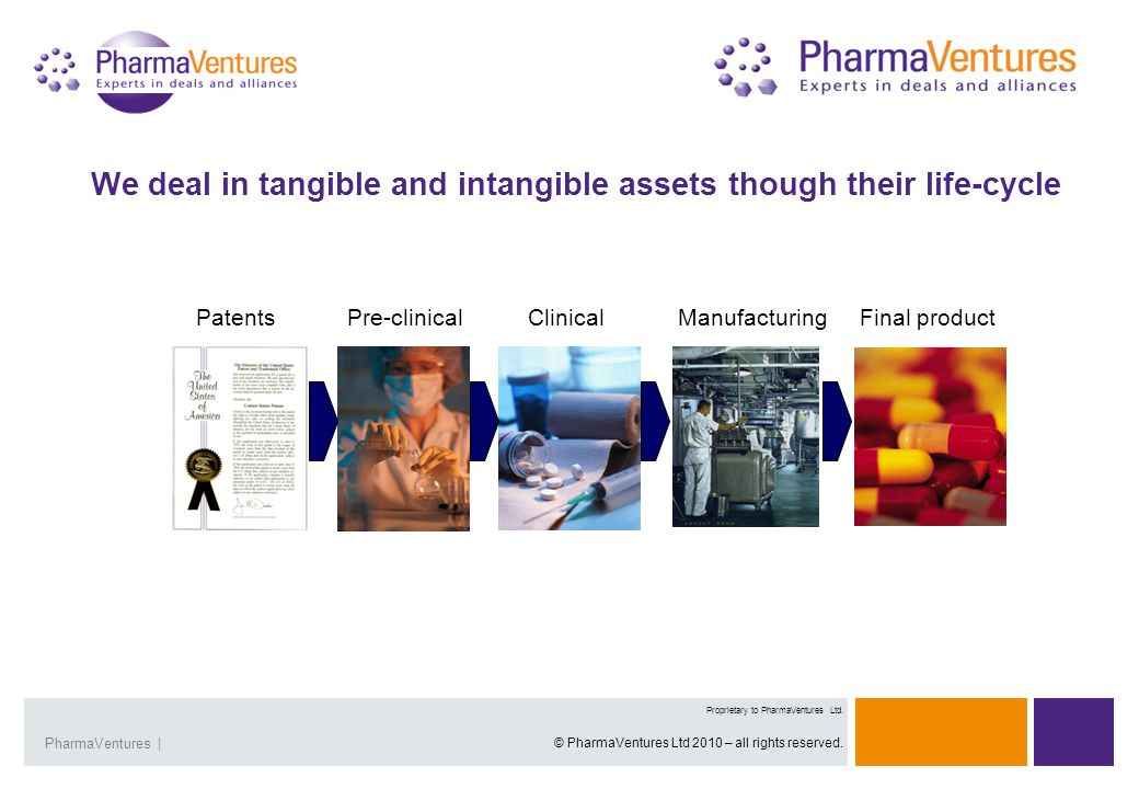 Presentation Title | 7Overview | 7 Proprietary and Confidential Presentation Title | (c) PharmaVentures Ltd.
