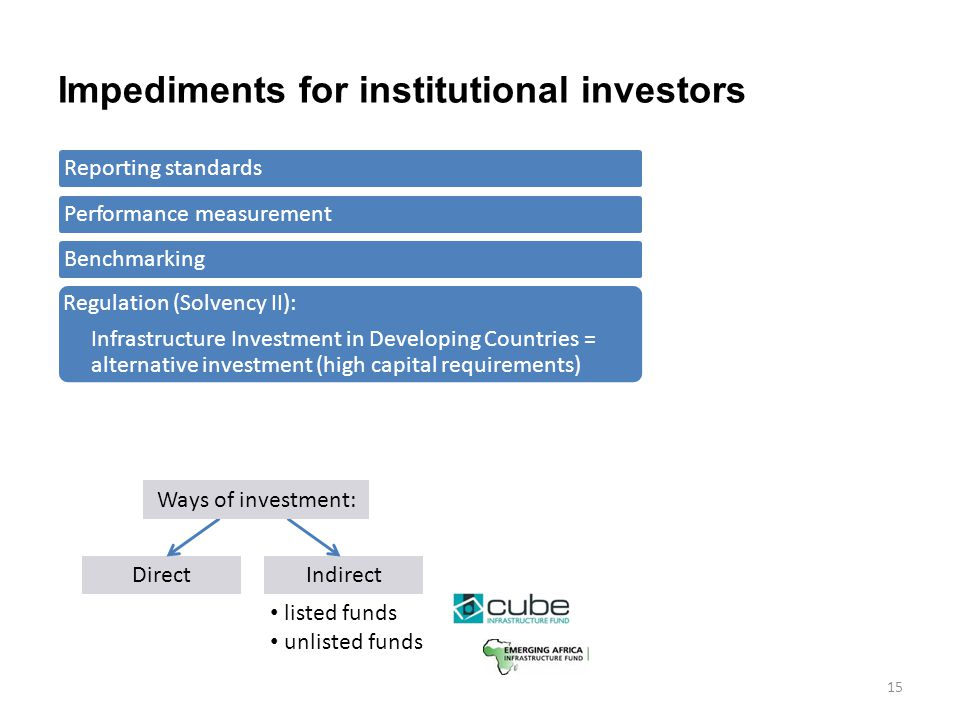 Impediments for institutional investors Reporting standardsBenchmarking Regulation (Solvency II): Infrastructure Investment in Developing Countries = alternative investment (high capital requirements) Performance measurement listed funds unlisted funds IndirectDirect Ways of investment: 15
