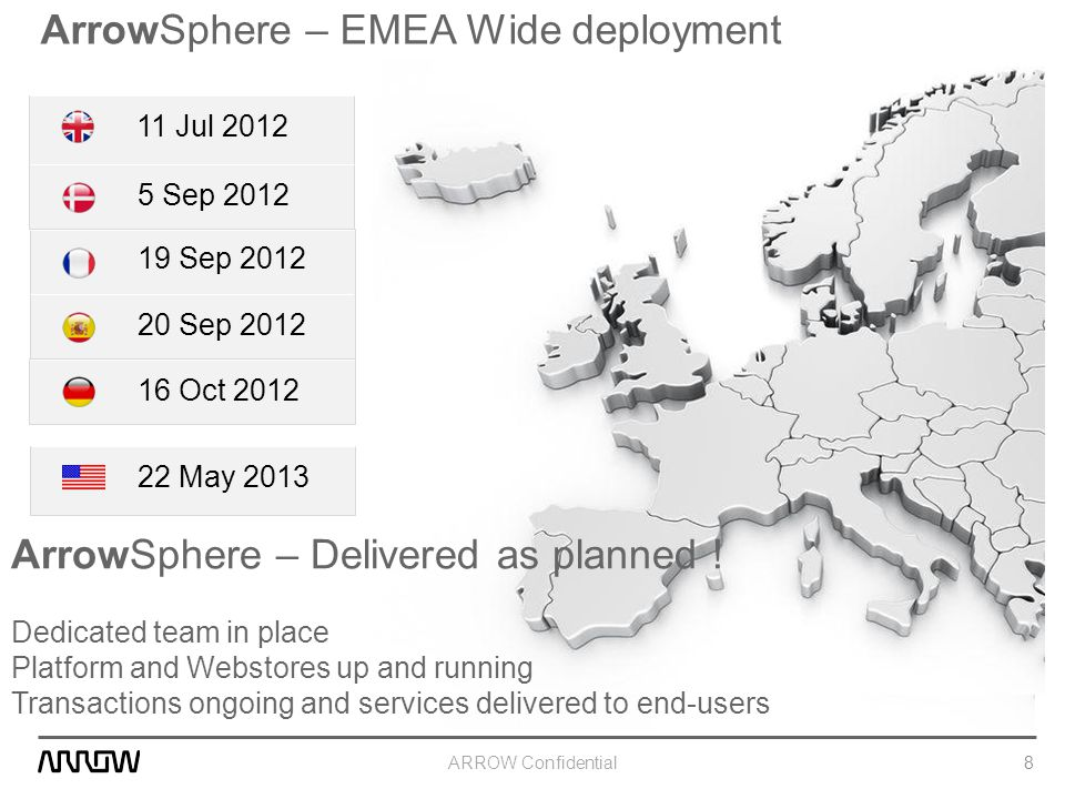 ARROW Confidential ArrowSphere – EMEA Wide deployment 8 11 Jul 2012 5 Sep 2012 19 Sep 2012 20 Sep 2012 16 Oct 2012 ArrowSphere – Delivered as planned