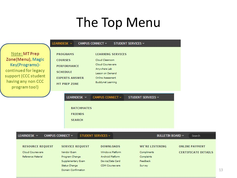 The Top Menu 13 Note: MT Prep Zone(Menu), Magic Key(Programs)- continued for legacy support (CCC student having any non CCC program too!)