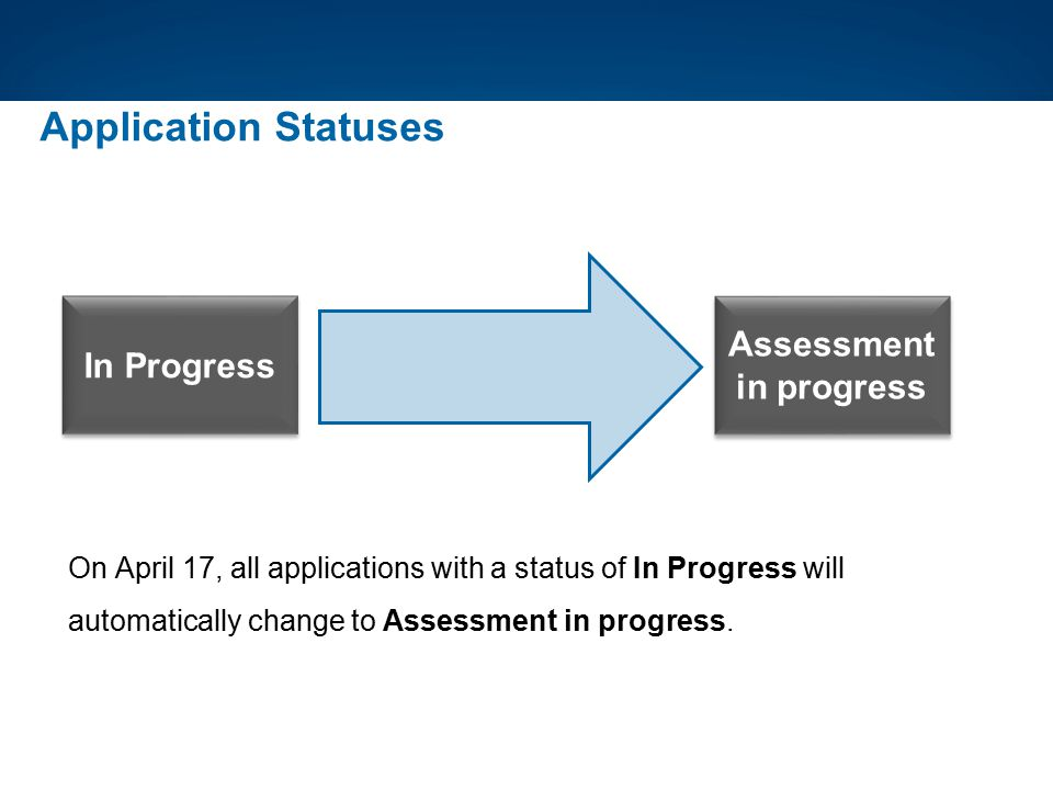 Assessment in progress In Progress Application Statuses On April 17, all applications with a status of In Progress will automatically change to Assess
