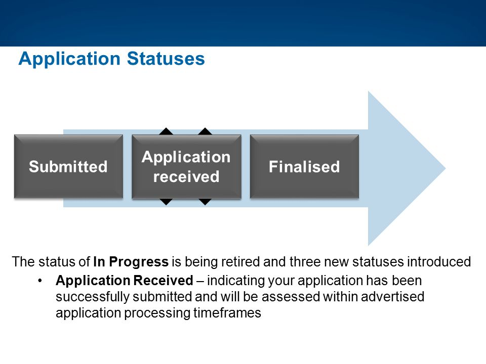 Submitted In Progress Application received Application Statuses Finalised Application Received – indicating your application has been successfully sub