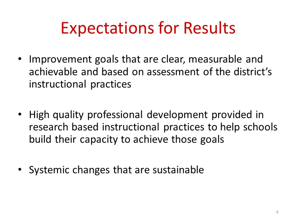 Evaluation of the Network Completed yearly by Measurement Incorporated Evaluates the impact of RSE-TASC support on School Improvement Scope and quality of technical assistance activities Impact technical assistance activities on district/school organizational and teaching practices Impact of technical assistance activities on students and the district wide special education delivery system.