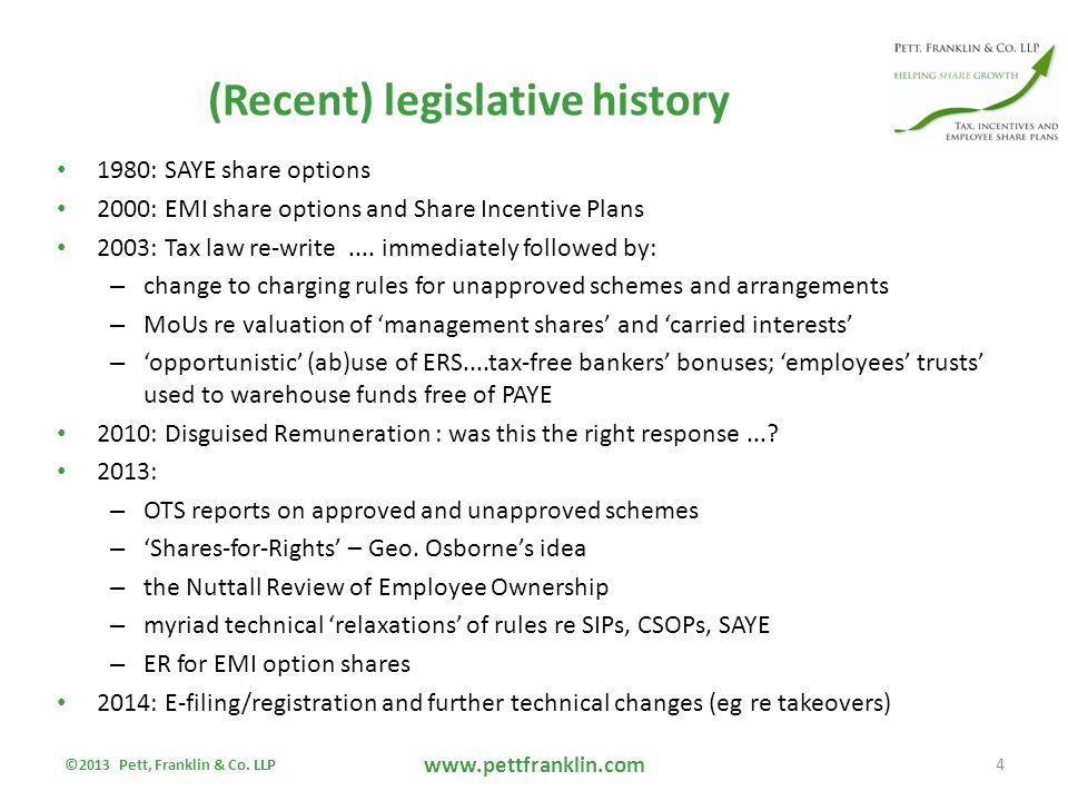 (Recent) legislative history 1980: SAYE share options 2000: EMI share options and Share Incentive Plans 2003: Tax law re-write....