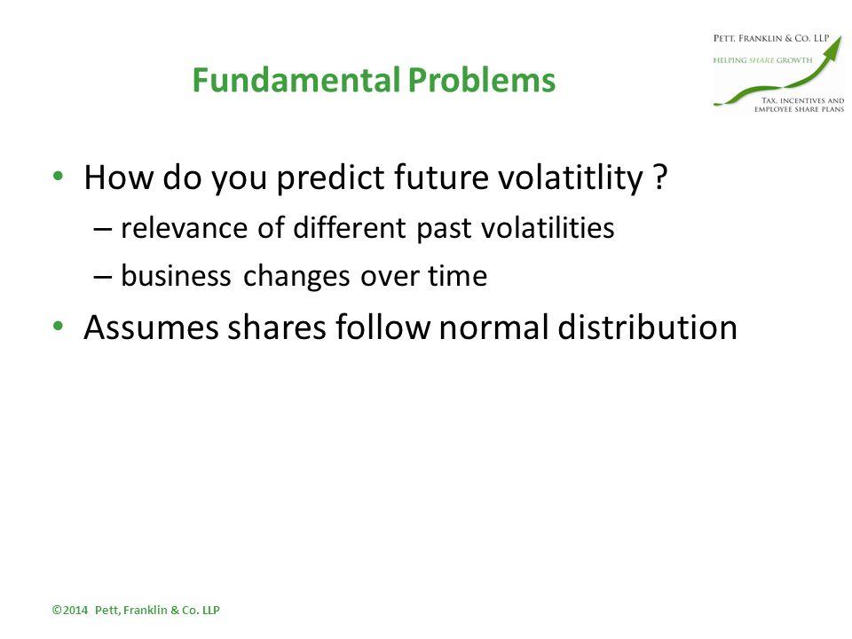 Fundamental Problems How do you predict future volatitlity .