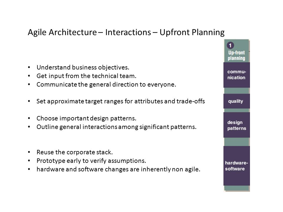 Agile Architecture – Interactions – Upfront Planning Understand business objectives. Get input from the technical team. Communicate the general direct