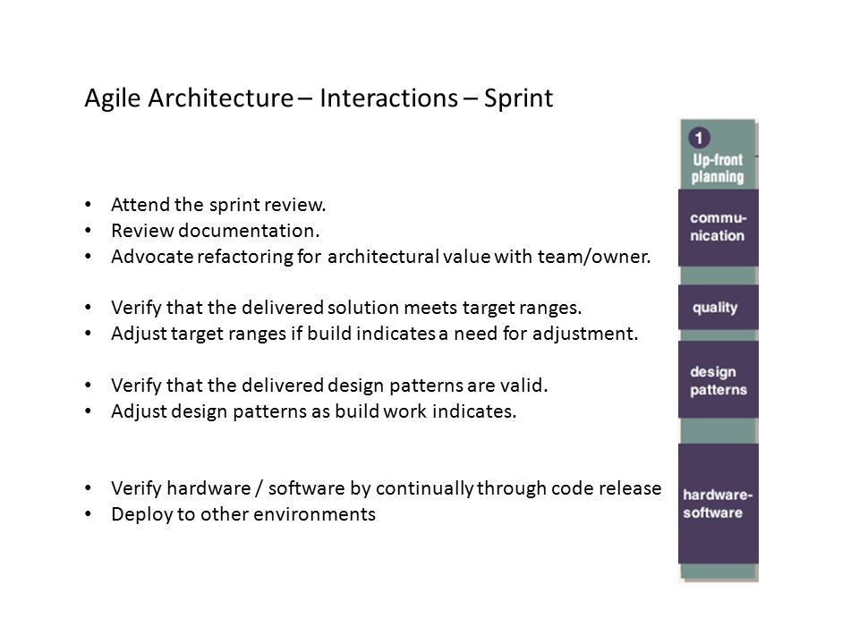 Agile Architecture – Interactions – Sprint Attend the sprint review. Review documentation. Advocate refactoring for architectural value with team/owne