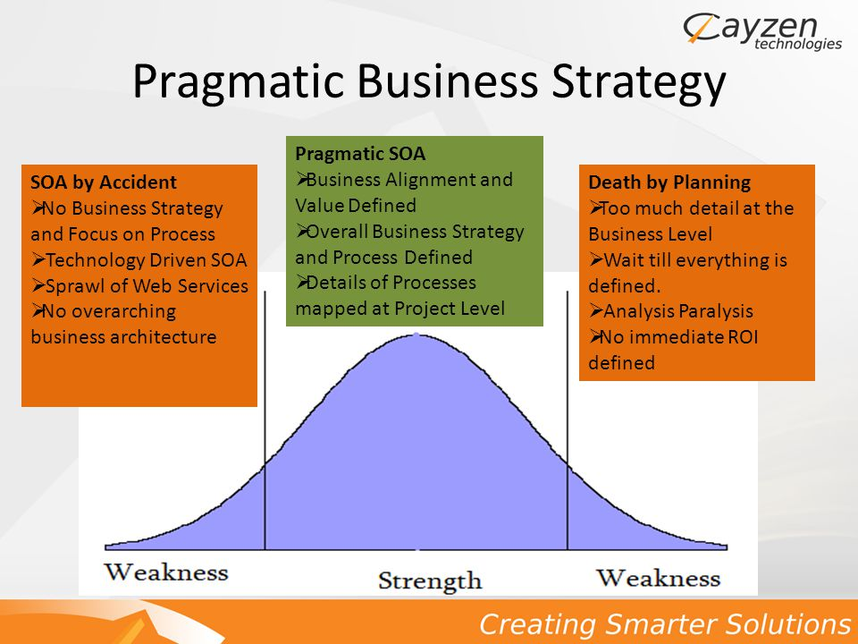 Pragmatic Business Strategy SOA by Accident  No Business Strategy and Focus on Process  Technology Driven SOA  Sprawl of Web Services  No overarching business architecture Pragmatic SOA  Business Alignment and Value Defined  Overall Business Strategy and Process Defined  Details of Processes mapped at Project Level Death by Planning  Too much detail at the Business Level  Wait till everything is defined.