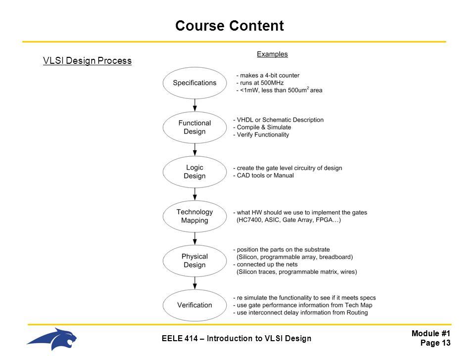 Module #1 Page 13 EELE 414 – Introduction to VLSI Design Course Content VLSI Design Process